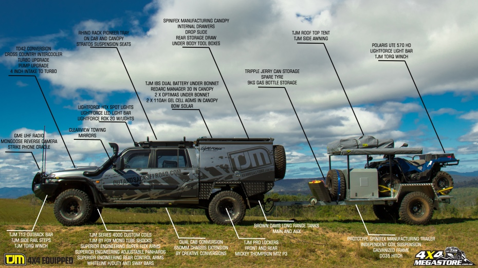 Water Tank Trailer >> THE DUAL CAB